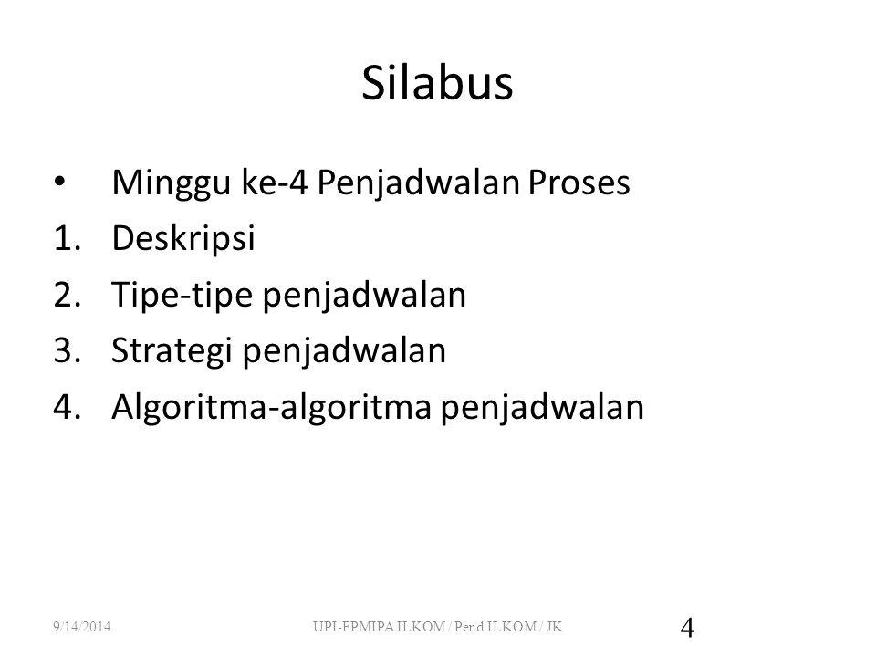 Silabus Minggu ke-4 Penjadwalan Proses 1.Deskripsi 2.Tipe-tipe penjadwalan 3.Strategi penjadwalan 4.Algoritma-algoritma penjadwalan 9/14/2014UPI-FPMIPA ILKOM / Pend ILKOM / JK 4