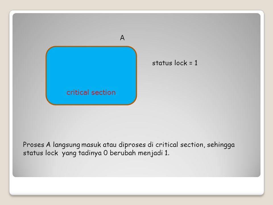 critical section status lock = 1 A Proses A masih diproses (running), proses B dalam keadaan ready, dan melihat status lock = 1, maka proses B menunggu (waiting) masuk critical section.