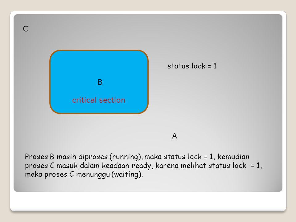 critical section status lock = 1 Proses B masih diproses (running), maka status lock = 1, kemudian proses C masuk dalam keadaan ready, karena melihat