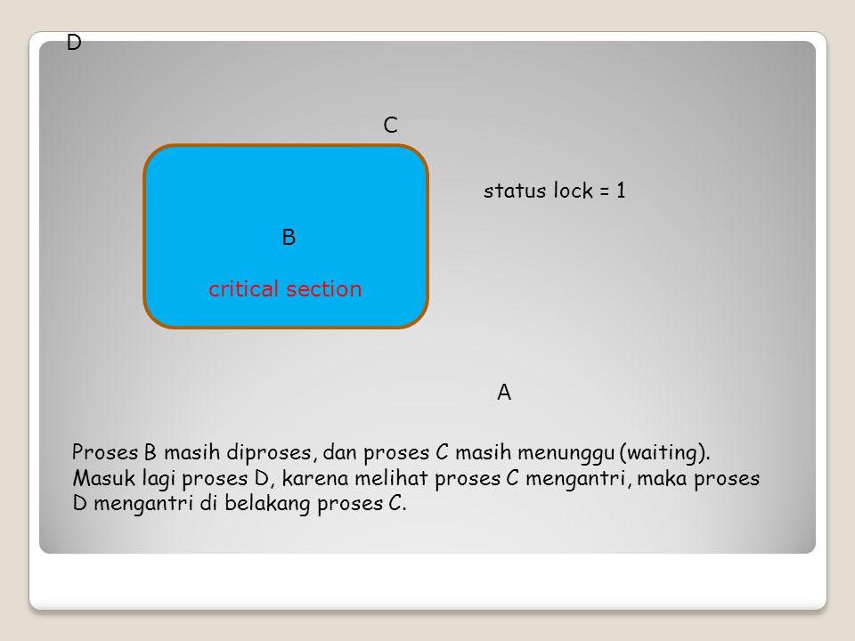 critical section status lock = 1 Proses B masih diproses, dan proses C masih menunggu (waiting). Masuk lagi proses D, karena melihat proses C mengantr