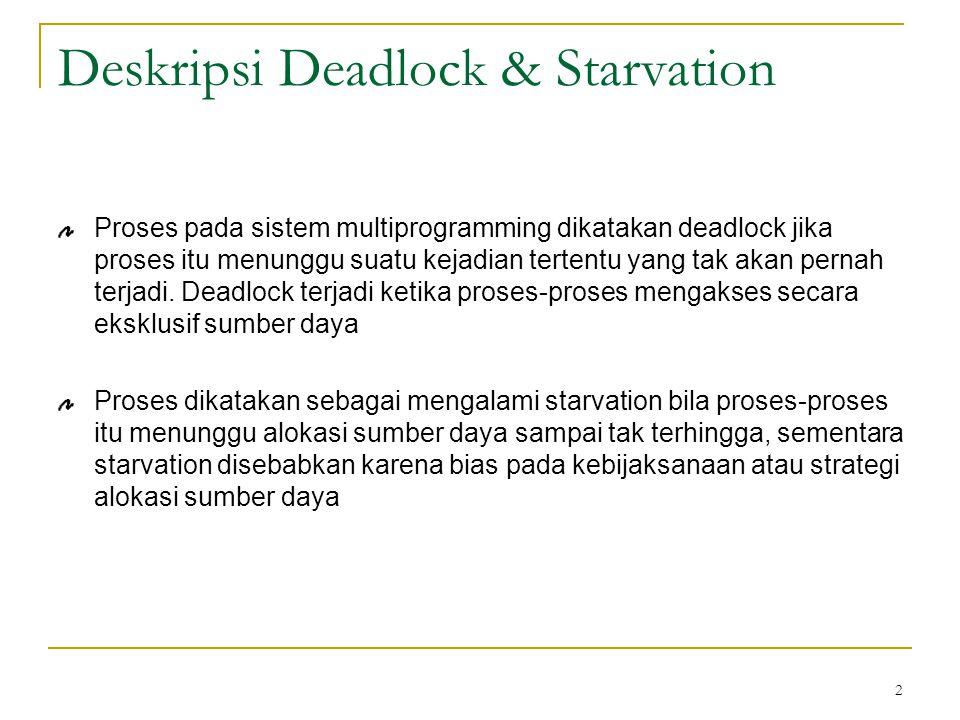 23 Metode deteksi dan pemulihan deadlock 2.