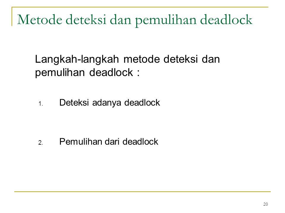 20 Metode deteksi dan pemulihan deadlock Langkah-langkah metode deteksi dan pemulihan deadlock : 1.
