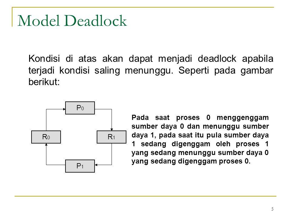 16 Metode penghindaran terjadinya deadlock Contoh state tak selamat 2 ProsesJumlah sumber daya digenggam Maksimum sumber daya dibutuhkan A410 B23 C37 Tersedia 1 3 ProsesJumlah sumber daya digenggam Maksimum sumber daya dibutuhkan A410 B33 C37 Tersedia 0