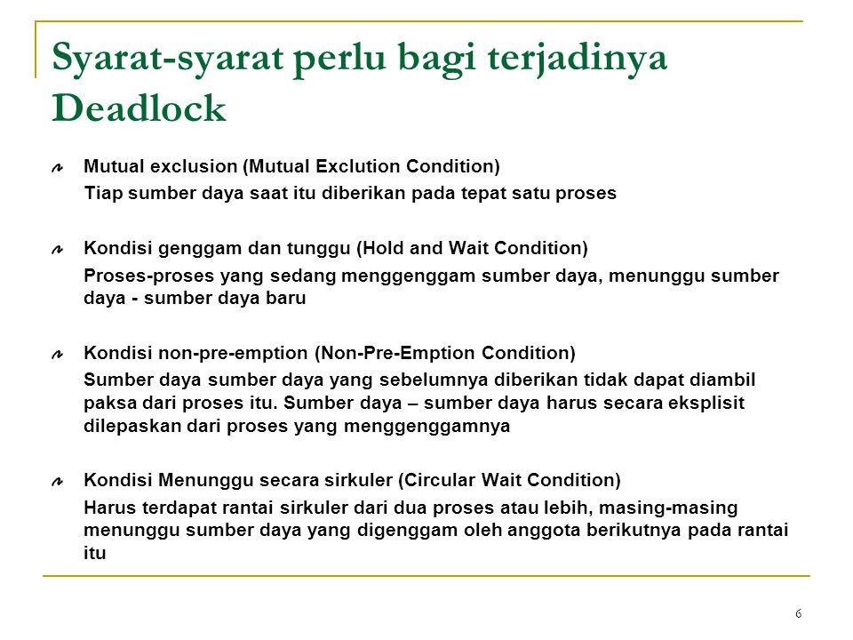 7 Metode-metode mengatasi deadlock 1.