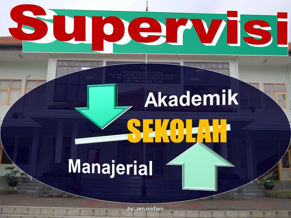 by: am mirfani SEKOLAH