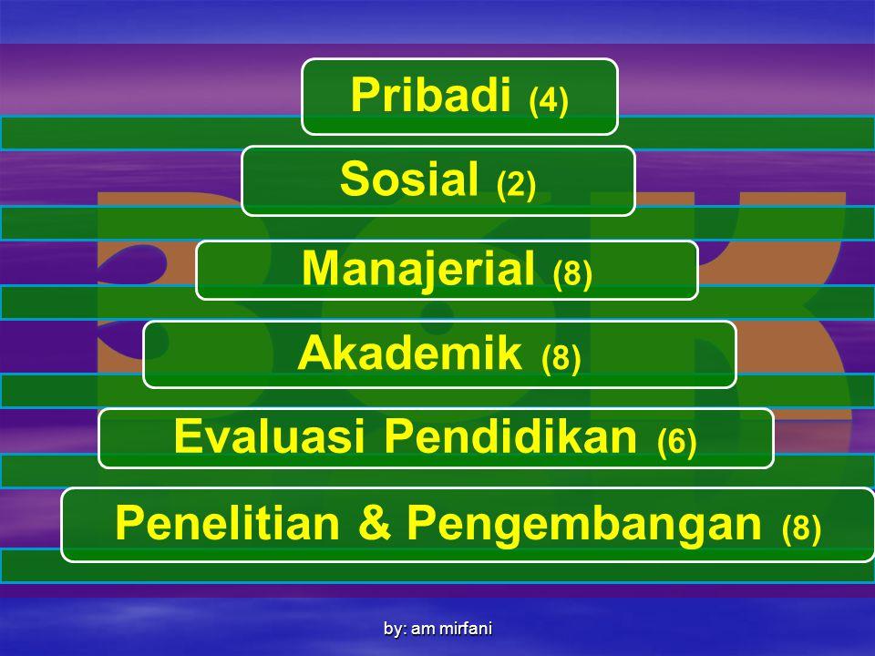 Pribadi (4) Sosial (2) Manajerial (8) Akademik (8) Evaluasi Pendidikan (6) Penelitian & Pengembangan (8)