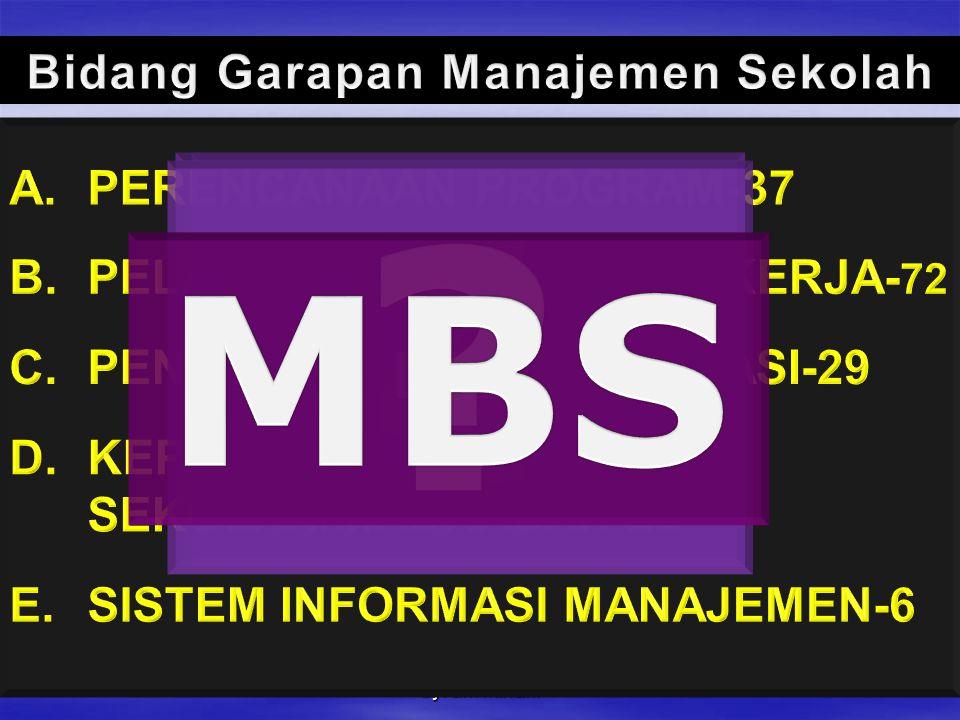  (a) manajemen kurikulum dan pembelajaran,  (b) kesiswaan,  (c) sarana dan prasarana,  (d) ketenagaan,  (e) keuangan,  (f) hubungan sekolah deng