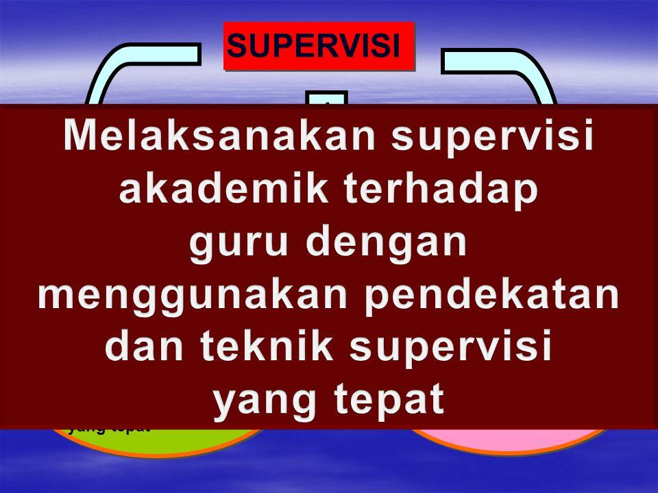 SUPERVISI Merencanakan program supervisi akademik dalam rangka peningkatan profesionalisme guru Merencanakan program supervisi akademik dalam rangka p