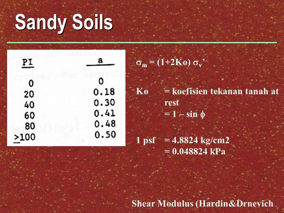 Sandy Soils Shear Modulus (Hardin&Drnevich  m = (1+2Ko)  v ' Ko = koefisien tekanan tanah at rest = 1 – sin  1 psf = 4.8824 kg/cm2 = 0.048824 kPa