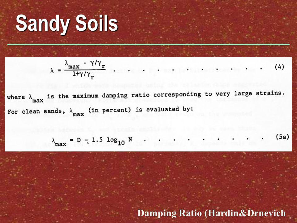 Sandy Soils Damping Ratio (Hardin&Drnevich