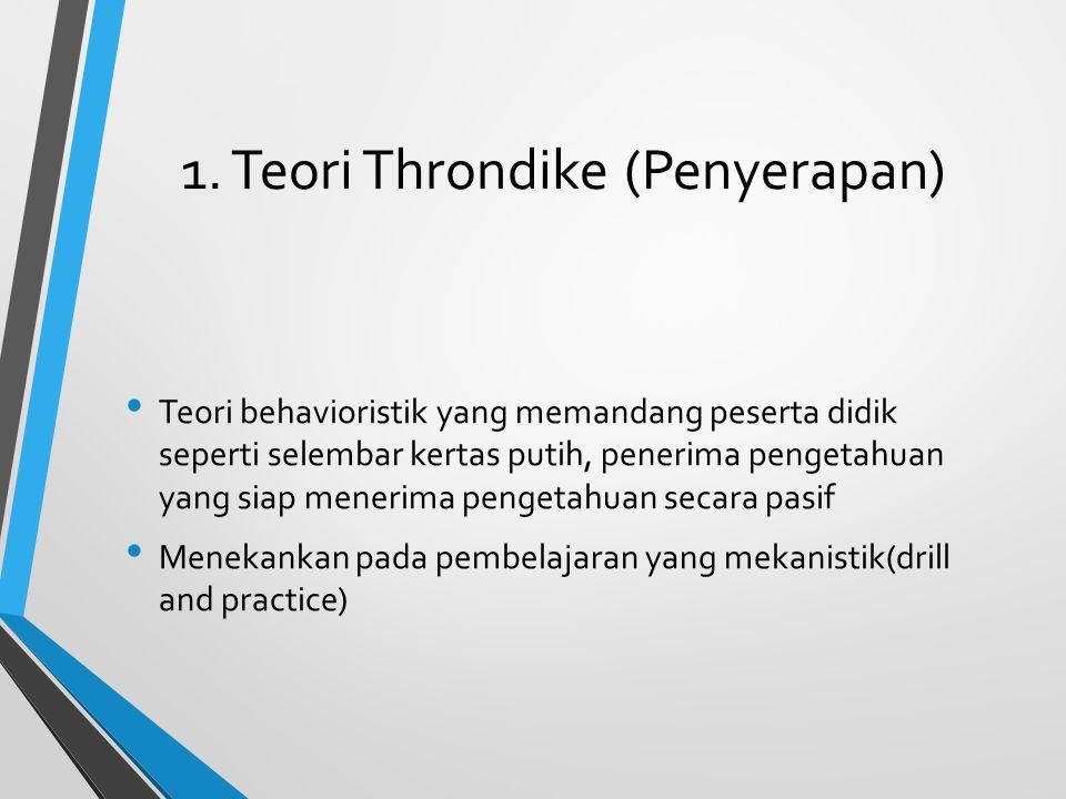 1. Teori Throndike (Penyerapan) Teori behavioristik yang memandang peserta didik seperti selembar kertas putih, penerima pengetahuan yang siap menerim