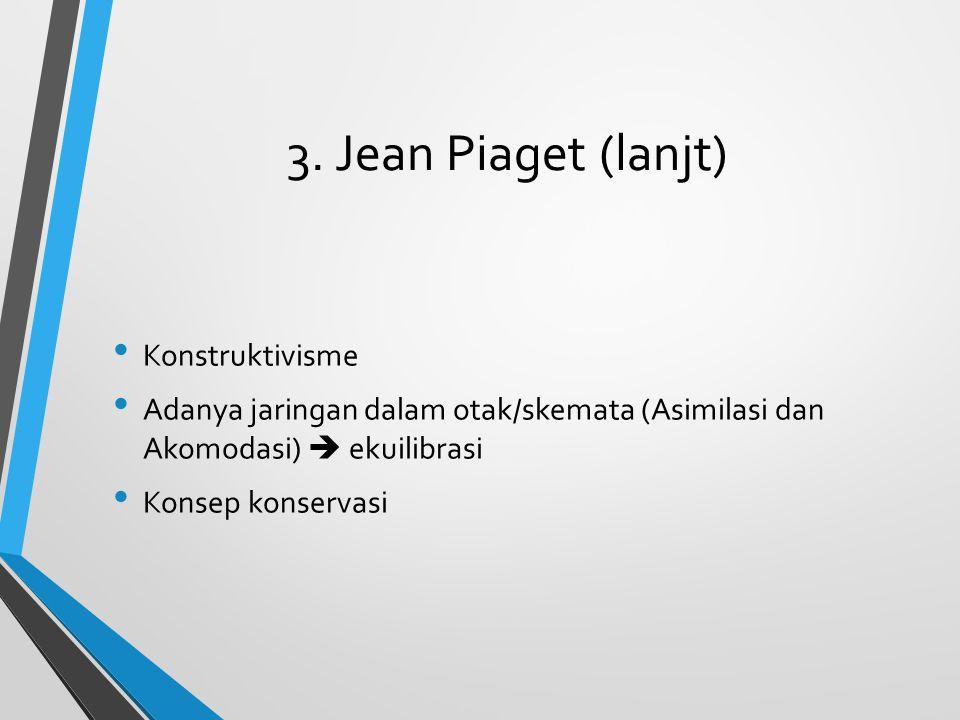 3. Jean Piaget (lanjt) Konstruktivisme Adanya jaringan dalam otak/skemata (Asimilasi dan Akomodasi)  ekuilibrasi Konsep konservasi