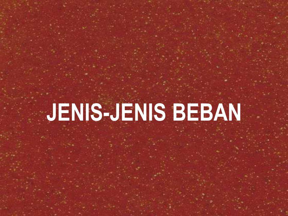 JENIS-JENIS BEBAN