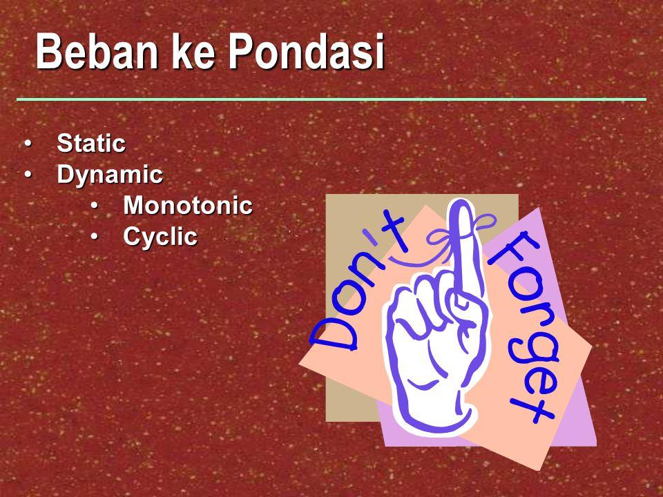 Beban ke Pondasi StaticStatic DynamicDynamic MonotonicMonotonic CyclicCyclic