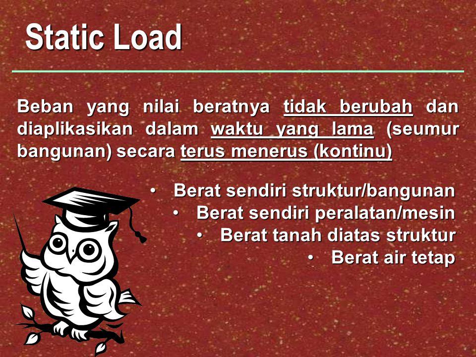 Static Load Berat sendiri struktur/bangunanBerat sendiri struktur/bangunan Berat sendiri peralatan/mesinBerat sendiri peralatan/mesin Berat tanah diat