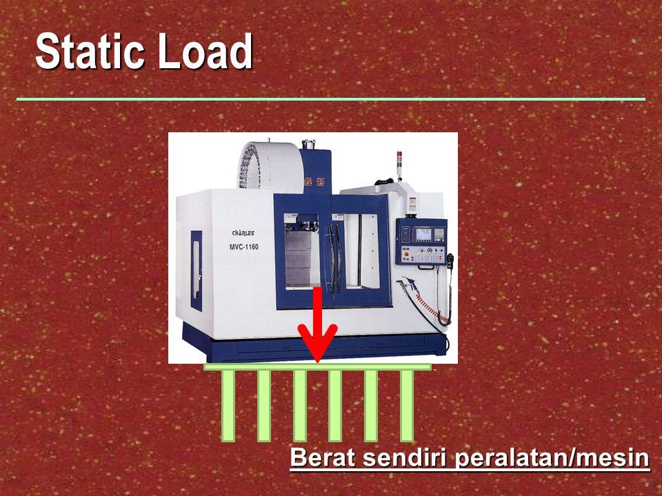 Static Load Berat sendiri peralatan/mesin