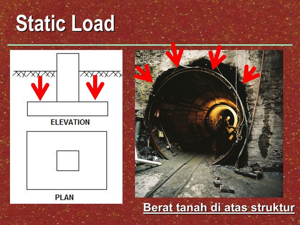 Static Load Berat tanah di atas struktur