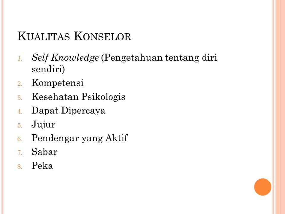 K UALITAS K ONSELOR 1. Self Knowledge (Pengetahuan tentang diri sendiri) 2.