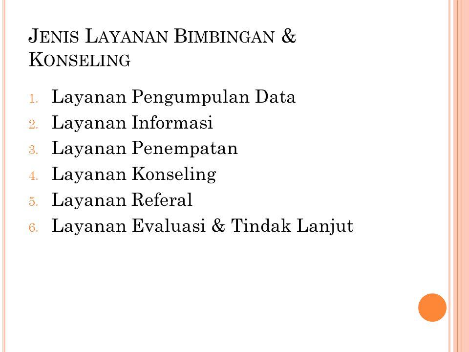 J ENIS L AYANAN B IMBINGAN & K ONSELING 1. Layanan Pengumpulan Data 2.