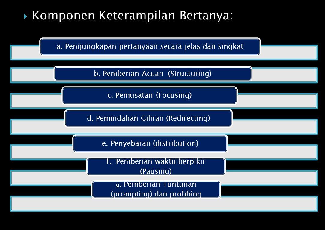  Komponen Keterampilan Bertanya: a. Pengungkapan pertanyaan secara jelas dan singkat b. Pemberian Acuan (Structuring) c. Pemusatan (Focusing)d. Pemin