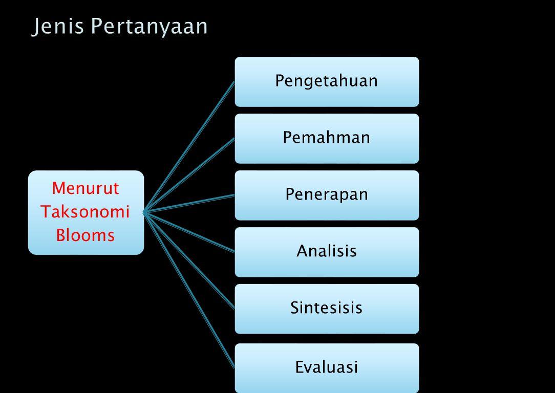 Menurut Taksonomi Blooms PengetahuanPemahmanPenerapanAnalisisSintesisisEvaluasi
