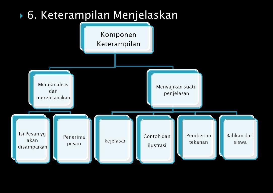  6. Keterampilan Menjelaskan Komponen Keterampilan Menganalisis dan merencanakan Isi Pesan yg akan disampaikan Penerima pesan Menyajikan suatu penjel