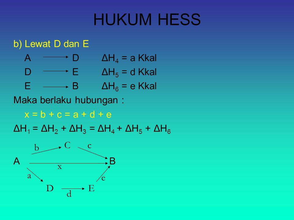HUKUM HESS b) Lewat D dan E ADΔH 4 = a Kkal DEΔH 5 = d Kkal EBΔH 6 = e Kkal Maka berlaku hubungan : x = b + c = a + d + e ΔH 1 = ΔH 2 + ΔH 3 = ΔH 4 + ΔH 5 + ΔH 6 A B C D E a d e b c x