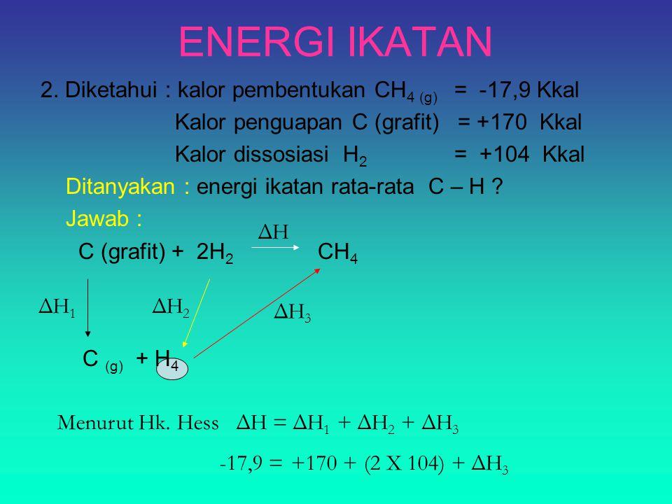 ENERGI IKATAN 2.