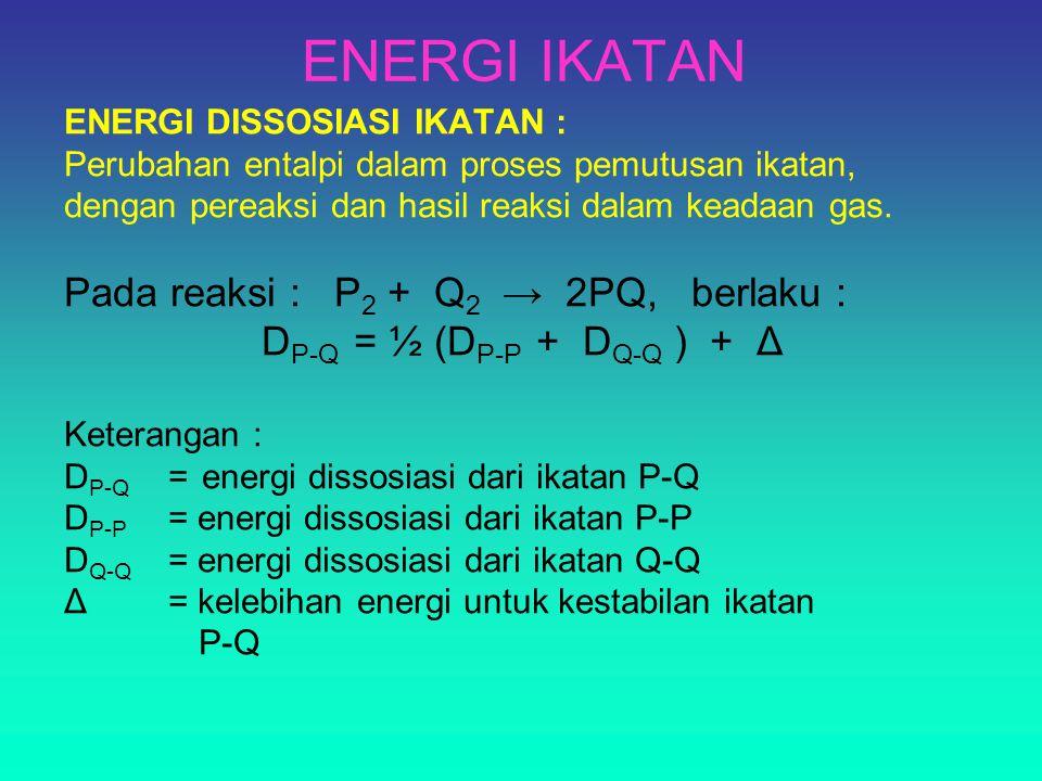 ENERGI IKATAN ENERGI DISSOSIASI IKATAN : Perubahan entalpi dalam proses pemutusan ikatan, dengan pereaksi dan hasil reaksi dalam keadaan gas.