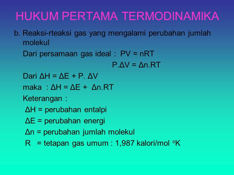 HUKUM PERTAMA TERMODINAMIKA b. Reaksi-rteaksi gas yang mengalami perubahan jumlah molekul Dari persamaan gas ideal : PV = nRT P.ΔV = Δn.RT Dari ΔH = Δ