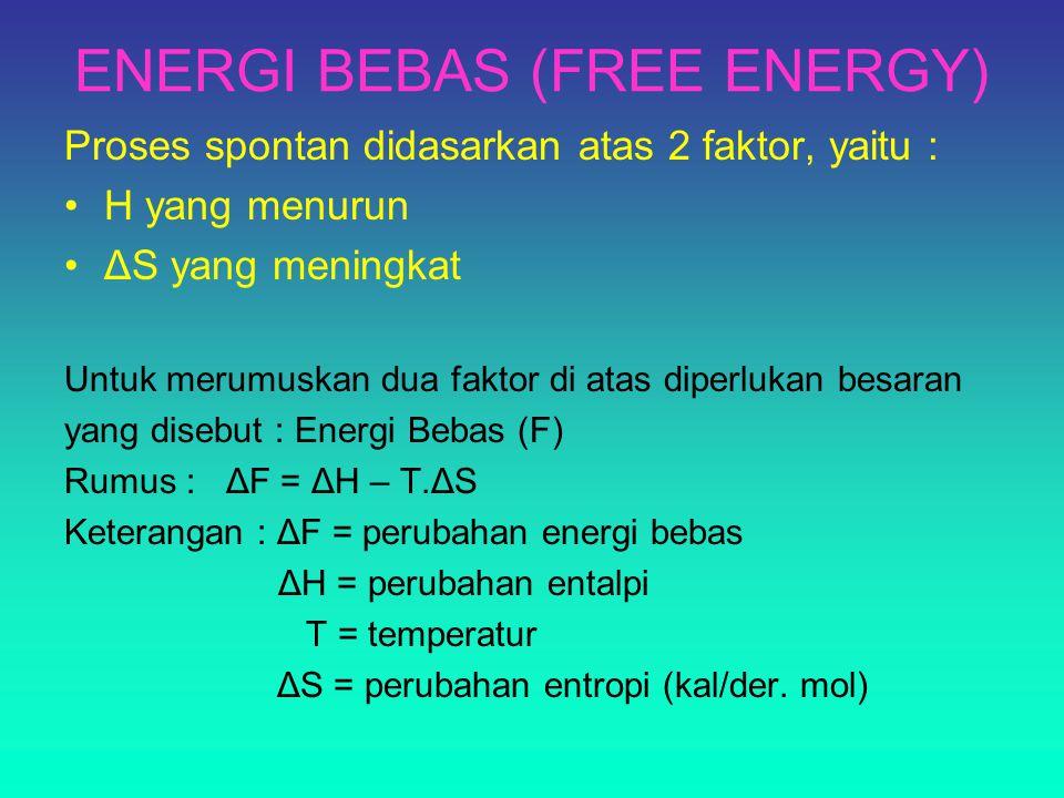 ENERGI BEBAS (FREE ENERGY) Proses spontan didasarkan atas 2 faktor, yaitu : H yang menurun ΔS yang meningkat Untuk merumuskan dua faktor di atas diperlukan besaran yang disebut : Energi Bebas (F) Rumus : ΔF = ΔH – T.ΔS Keterangan : ΔF = perubahan energi bebas ΔH = perubahan entalpi T = temperatur ΔS = perubahan entropi (kal/der.