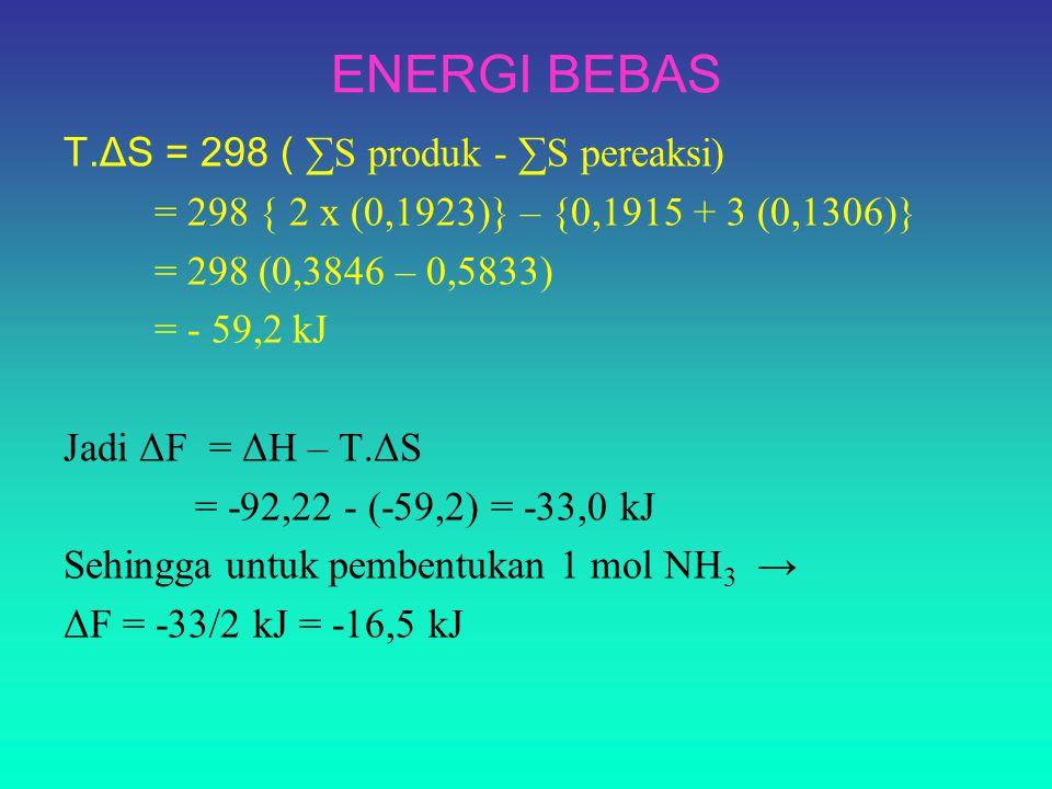 ENERGI BEBAS T.ΔS = 298 ( ∑S produk - ∑S pereaksi) = 298 { 2 x (0,1923)} – {0,1915 + 3 (0,1306)} = 298 (0,3846 – 0,5833) = - 59,2 kJ Jadi ΔF = ΔH – T.ΔS = -92,22 - (-59,2) = -33,0 kJ Sehingga untuk pembentukan 1 mol NH 3 → ΔF = -33/2 kJ = -16,5 kJ