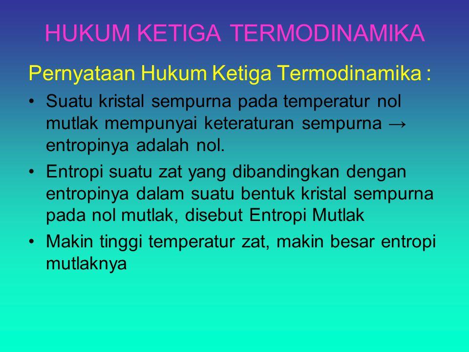 HUKUM KETIGA TERMODINAMIKA Pernyataan Hukum Ketiga Termodinamika : Suatu kristal sempurna pada temperatur nol mutlak mempunyai keteraturan sempurna →