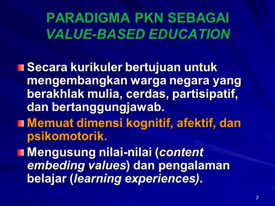 PARADIGMA PKN SEBAGAI VALUE-BASED EDUCATION Secara kurikuler bertujuan untuk mengembangkan warga negara yang berakhlak mulia, cerdas, partisipatif, da