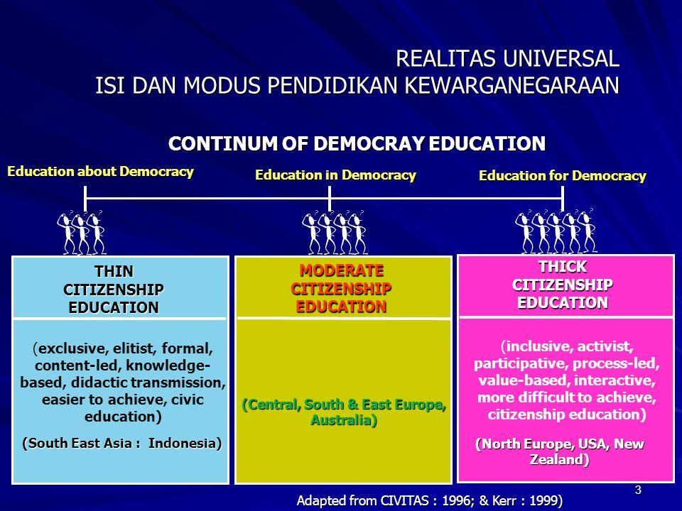 3 REALITAS UNIVERSAL ISI DAN MODUS PENDIDIKAN KEWARGANEGARAAN Adapted from CIVITAS : 1996; & Kerr : 1999) CONTINUM OF DEMOCRAY EDUCATION THIN CITIZENS