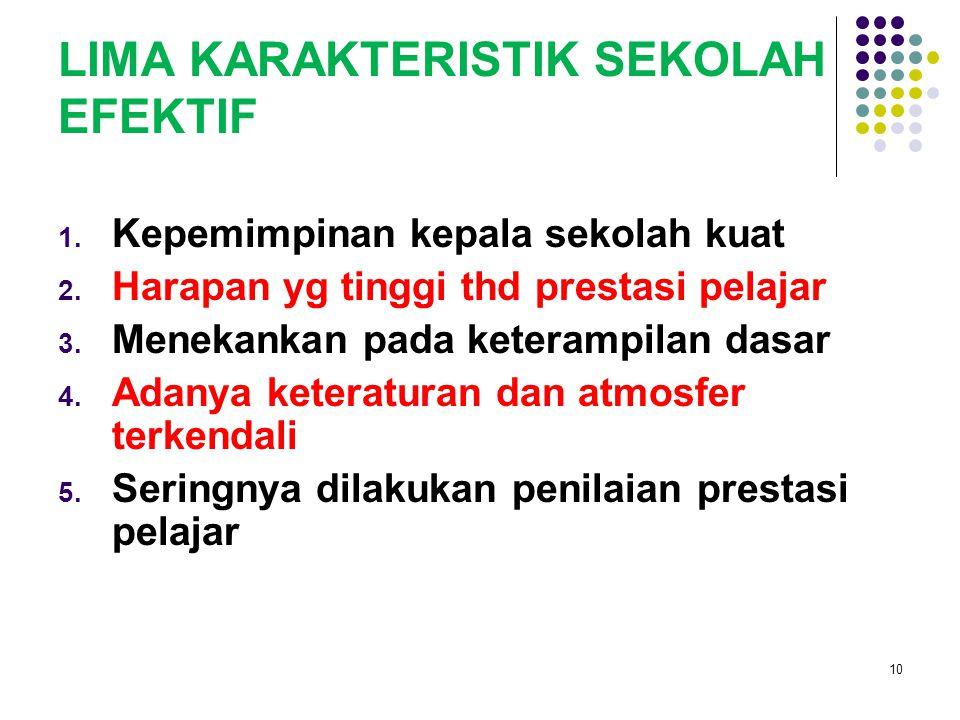 LIMA KARAKTERISTIK SEKOLAH EFEKTIF 1.Kepemimpinan kepala sekolah kuat 2.