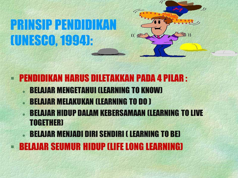 PRINSIP PENDIDIKAN (UNESCO, 1994): §PENDIDIKAN HARUS DILETAKKAN PADA 4 PILAR : l BELAJAR MENGETAHUI (LEARNING TO KNOW) l BELAJAR MELAKUKAN (LEARNING T
