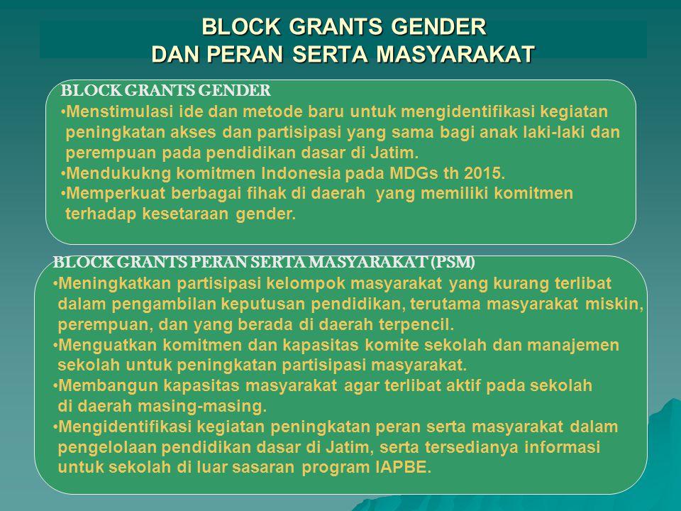Block Grants gender dan PSM dikompetisikan secara terbuka untuk semua sekolah yang berpartisipasi dalam program IAPBE untuk tahap I dan II.