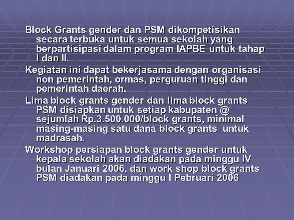 Block Grants gender dan PSM dikompetisikan secara terbuka untuk semua sekolah yang berpartisipasi dalam program IAPBE untuk tahap I dan II. Kegiatan i