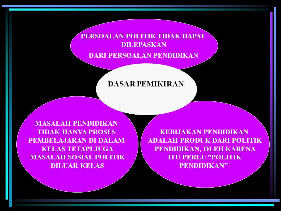 PERSOALAN POLITIK TIDAK DAPAT DILEPASKAN DARI PERSOALAN PENDIDIKAN MASALAH PENDIDIKAN TIDAK HANYA PROSES PEMBELAJARAN DI DALAM KELAS TETAPI JUGA MASALAH SOSIAL POLITIK DILUAR KELAS KEBIJAKAN PENDIDIKAN ADALAH PRODUK DARI POLITIK PENDIDIKAN, OLEH KARENA ITU PERLU POLITIK PENDIDIKAN DASAR PEMIKIRAN