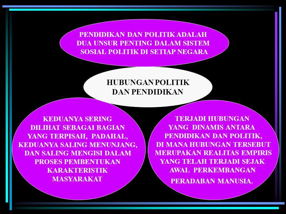 PERKEMBANGAN DI INDONESIA POLITIK TIDAK TERPISAHKAN DARI PENDIDIKAN.
