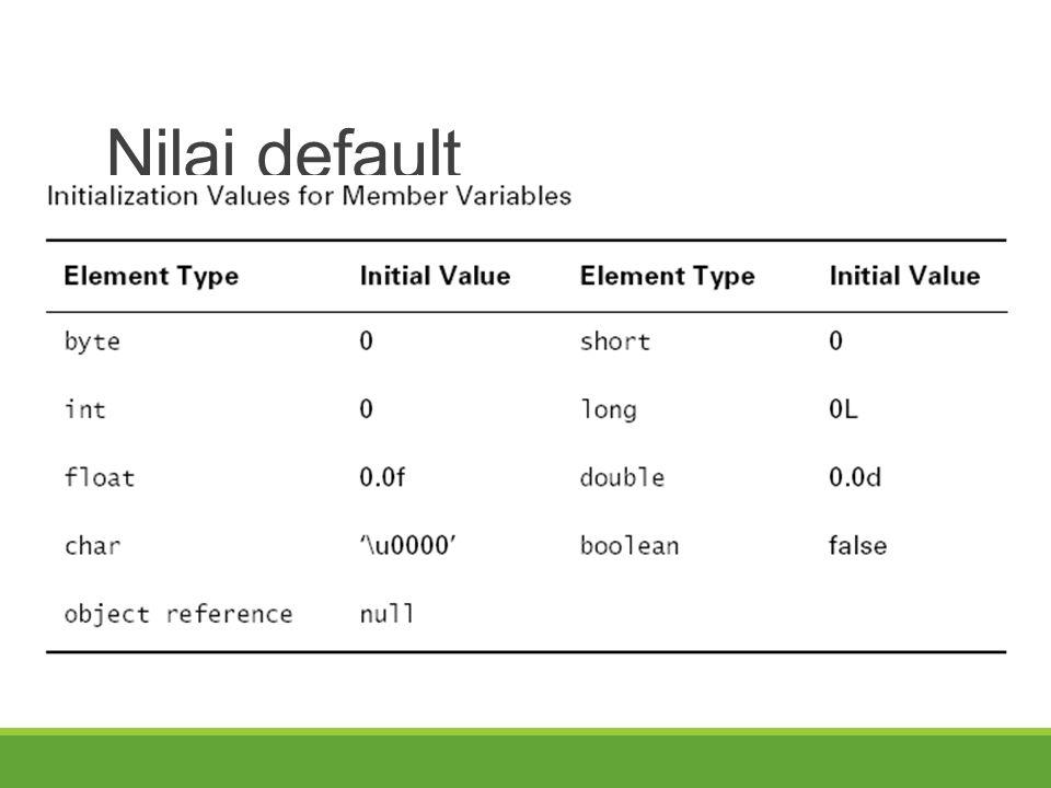 Nilai default