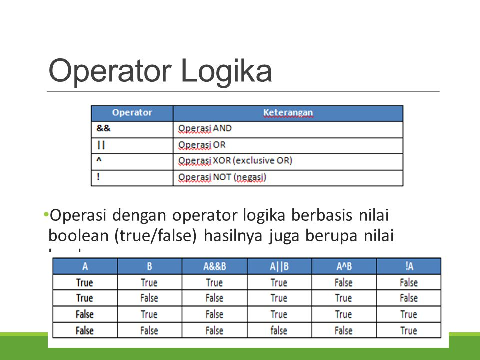 Operator Logika Operasi dengan operator logika berbasis nilai boolean (true/false) hasilnya juga berupa nilai boolean.