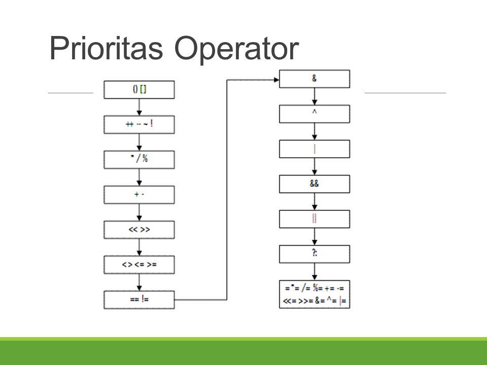 Prioritas Operator