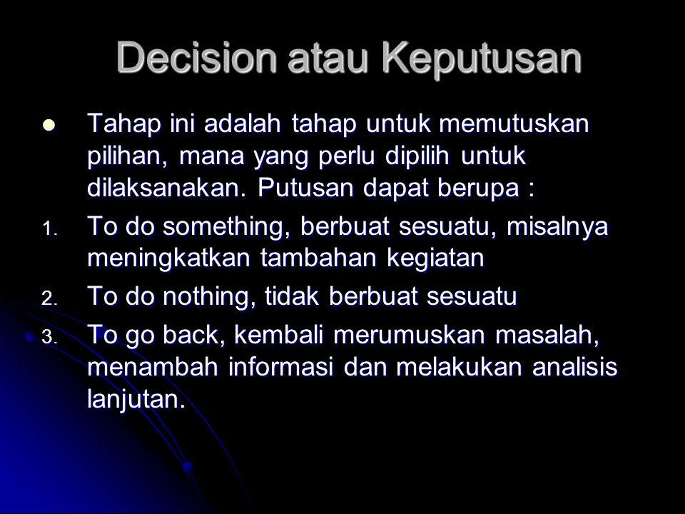 Decision atau Keputusan Tahap ini adalah tahap untuk memutuskan pilihan, mana yang perlu dipilih untuk dilaksanakan. Putusan dapat berupa : Tahap ini