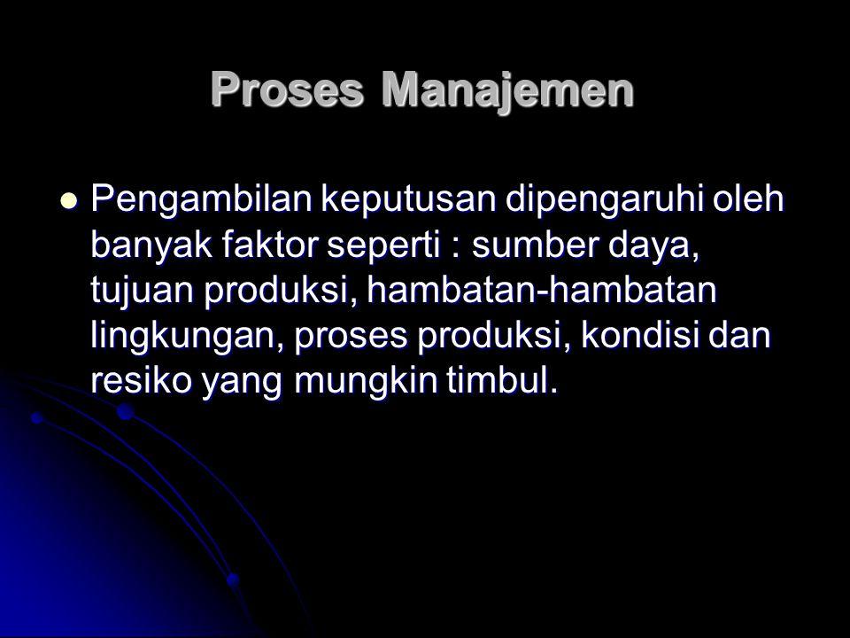 Proses Manajemen Pengambilan keputusan dipengaruhi oleh banyak faktor seperti : sumber daya, tujuan produksi, hambatan-hambatan lingkungan, proses pro