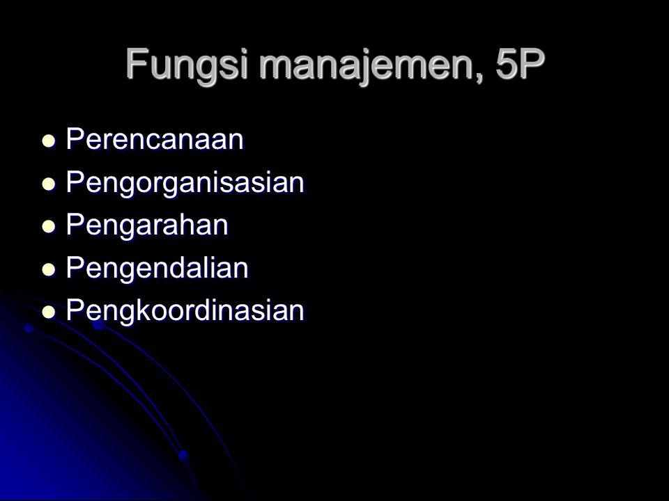 Fungsi manajemen, 5P Perencanaan Perencanaan Pengorganisasian Pengorganisasian Pengarahan Pengarahan Pengendalian Pengendalian Pengkoordinasian Pengko