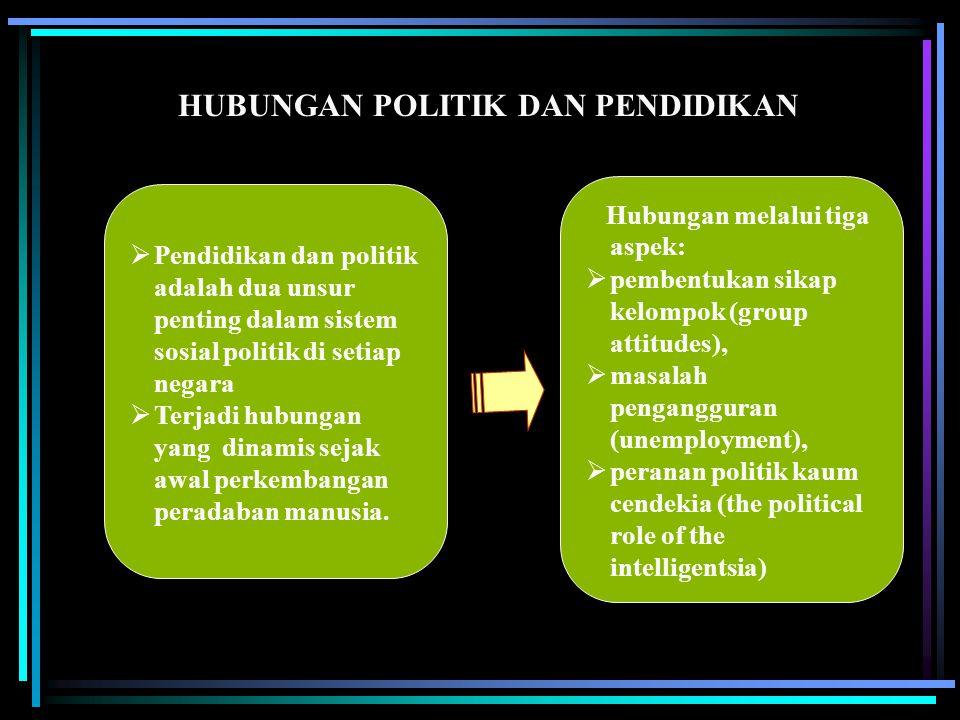 HUBUNGAN POLITIK DAN PENDIDIKAN Hubungan melalui tiga aspek:  pembentukan sikap kelompok (group attitudes),  masalah pengangguran (unemployment), 