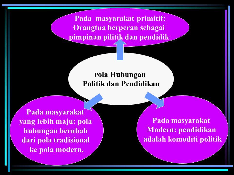 Pada masyarakat primitif: Orangtua berperan sebagai pimpinan pilitik dan pendidik Pada masyarakat yang lebih maju: pola hubungan berubah dari pola tra