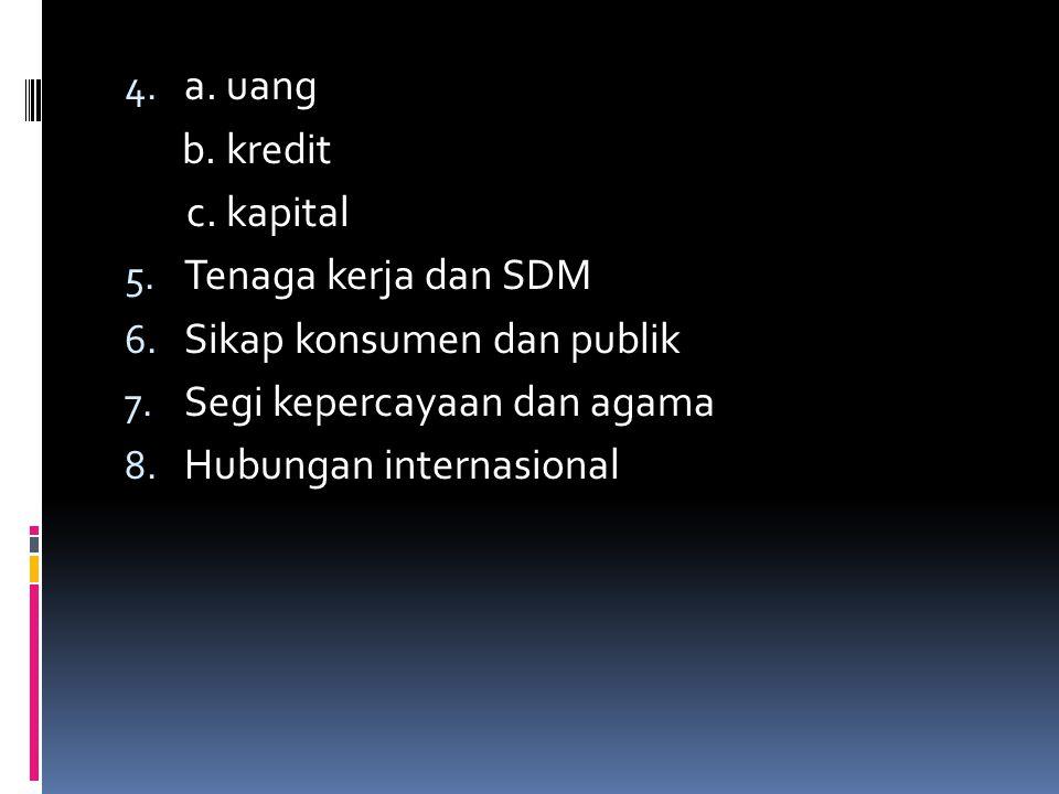 4. a. uang b. kredit c. kapital 5. Tenaga kerja dan SDM 6. Sikap konsumen dan publik 7. Segi kepercayaan dan agama 8. Hubungan internasional